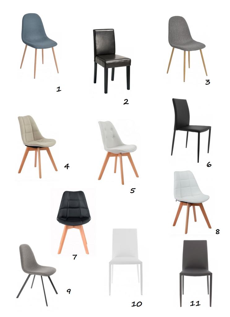 sillas de diseño novedades 2018 IConsCorner